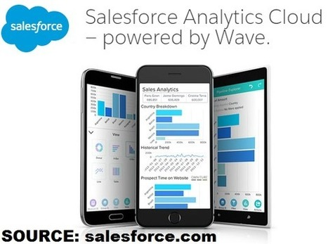 Salesforce.com: Business Intelligence And Analytics Entry Only Makes The Microsoft Deal More Synergistic | Business Researcher | Scoop.it