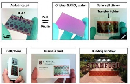 Stanford University researchers create peel-and-stick solar cells | Trends in Sustainability | Scoop.it