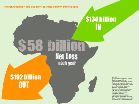 The world's $58 billion scam of Africa: every year, $134 billion in but $192 billion out | Expat Africa | Scoop.it