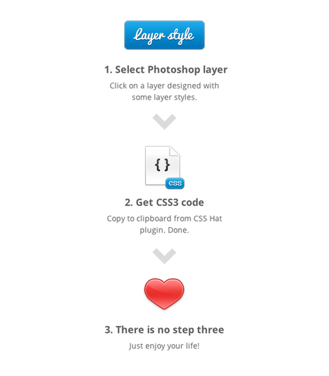 Magically Turn Your Photoshop Layers Into CSS3 With CSS Hat | Webdesigntuts+ | Design Website | Scoop.it