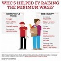 The Minimum Wage Barely Provides for the Minimum Life | We Need an Increase in the Minimum Wage | Scoop.it