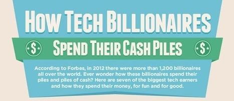 How 7 Billionaires Spent Their Money   Evolution et développement   Scoop.it
