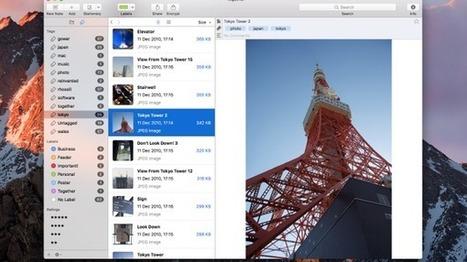 Notizverwaltung Together: iCloud für alle unter macOS Sierra | Mac in der Schule | Scoop.it