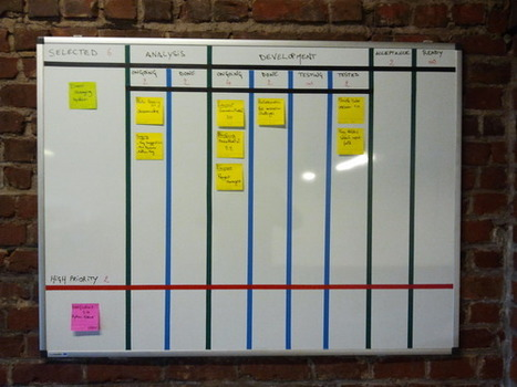 How we use Kanban in our development team   Agile Software Development & Application Lifecycle Management   Scoop.it