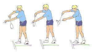 SERVICIO | Badminton el deporte de raqueta mas rápido del mundo | Scoop.it
