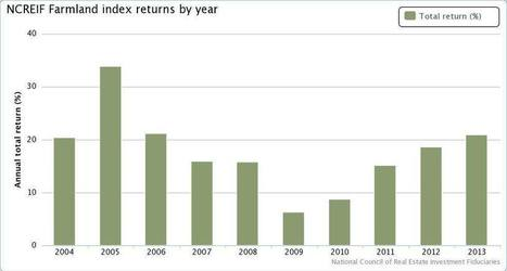 Farmland posts highest returns since 2006 | Timberland Investment | Scoop.it