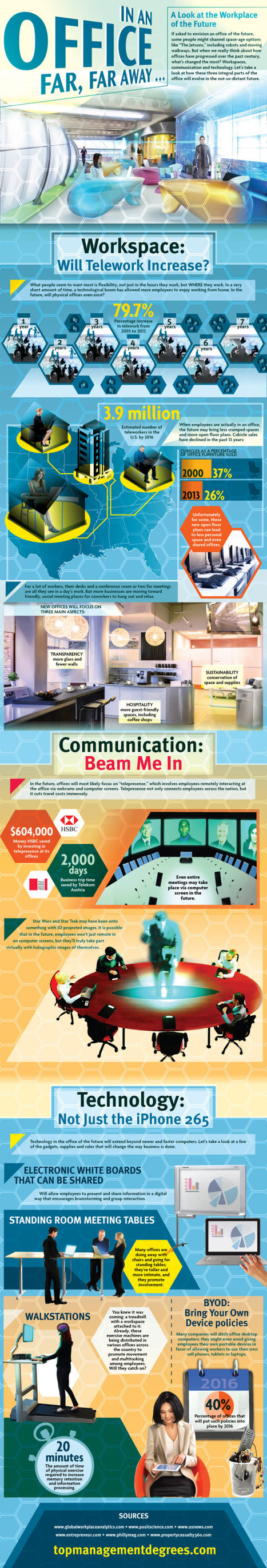 What Does The Office of the Future Look Like? [INFOGRAPHIC] | Innovative workplace solutions | Scoop.it