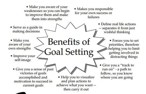 Goal Setting | Fitness and Training and Level 3 Pe | Scoop.it