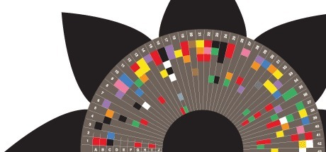 Information Is Beautiful Awards | visual data | Scoop.it