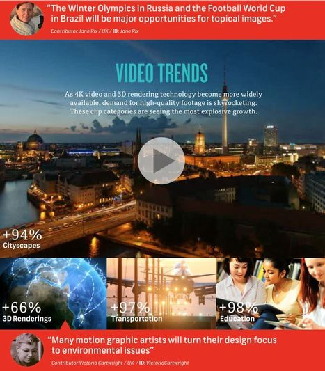Infographic: Shutterstock's Global Design Trends 2014 | digital marketing strategy | Scoop.it