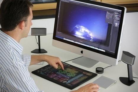 Shortcut-S Photoshop Keyboard | SEO | Scoop.it