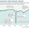 How a Tweet Toppled the US Stock Market in Seconds   Social Fresh   Scoop.it