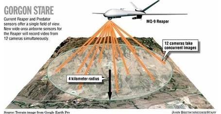 New Documents Show Military Is Flying Drones Throughout US | MN News Hound | Scoop.it