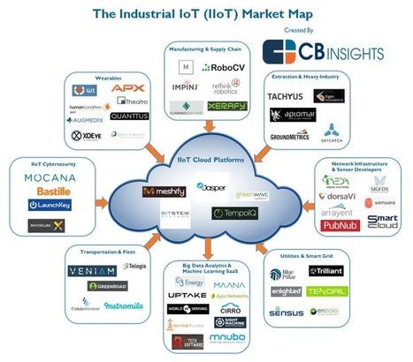 IoT industriel : comment les fabricants augmentent leur efficacité | Objets connectés : Domotique ... Au quotidien | Scoop.it