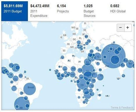 Open Data at the UNDP | Emergent Digital Practices | Scoop.it