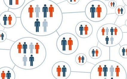 """B2B Social Media is about """"Communities not Contacts""""   Maine Associates   SMM - monitoring and communities   Scoop.it"""