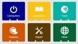Google Helpouts, una piattaforma per imparare e guadagnare da remoto | online learning and collaborate | Scoop.it