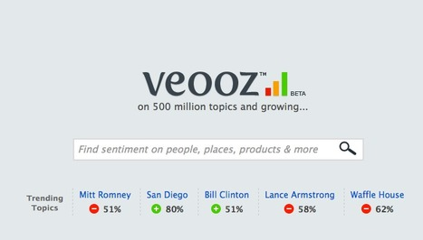 Real-time Social Media Search and Analytics | Veooz | Veille_Curation_tendances | Scoop.it