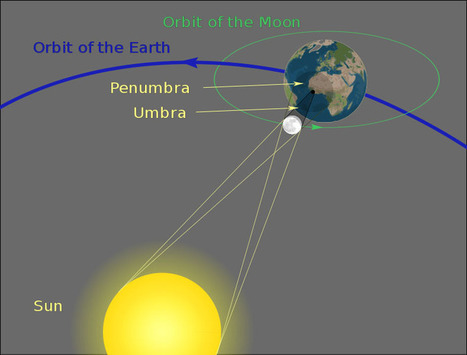 Rare solar eclipse November 3 – how and where to see it | Astro Bob | Green | Scoop.it