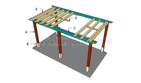 Attached Pergola Plans | Free Pergola Plans | Adds Beauty To My Landscape | Scoop.it