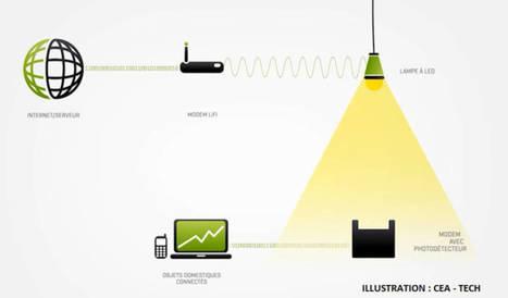Li-Fi: quand la lumière révolutionne la communication sans fil - Science Actualités | Le Carrefour du Futur | Scoop.it