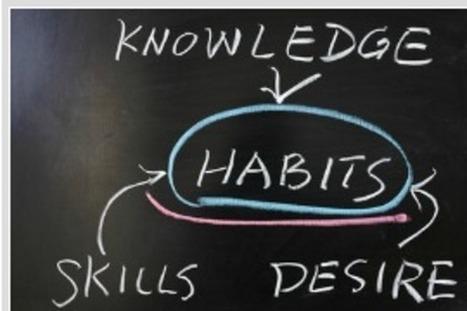 4 Tips on How to Make Blogging a Habit | Internet Entrepreneurship Tips to Make Money Online | Scoop.it