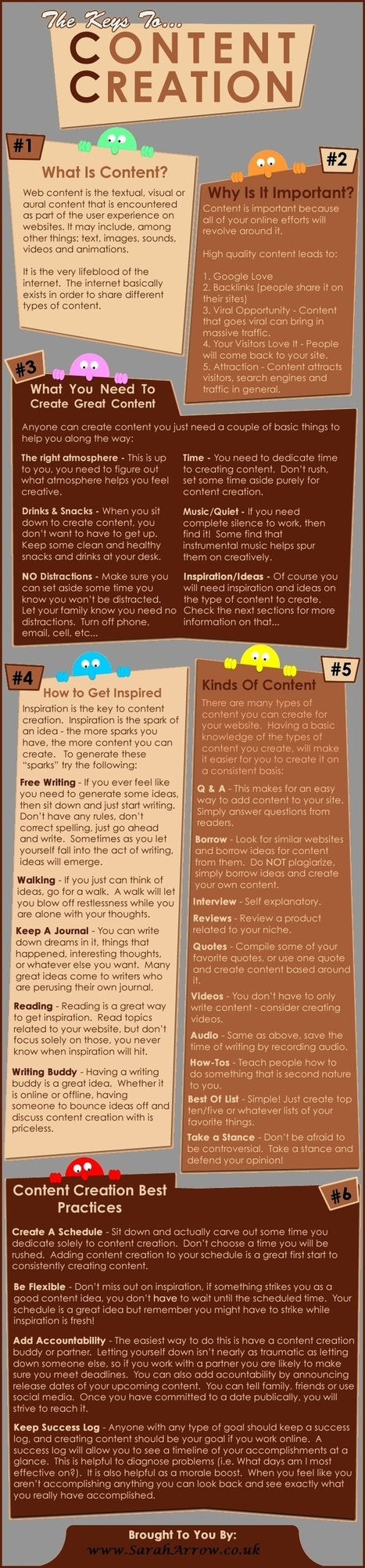 The keys to content creation #infographic | teaching with technology | Scoop.it