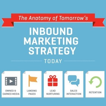 [INFOGRAPHIC] An In-Depth Look at the Inbound Marketing Funnel | Google Plus and Social SEO