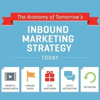 [INFOGRAPHIC] An In-Depth Look at the Inbound Marketing Funnel | Digital marketing-the essentials | Scoop.it