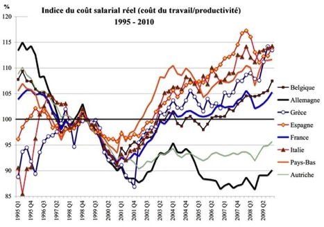Macroeconomia en la economia global sachs larrain solucionario