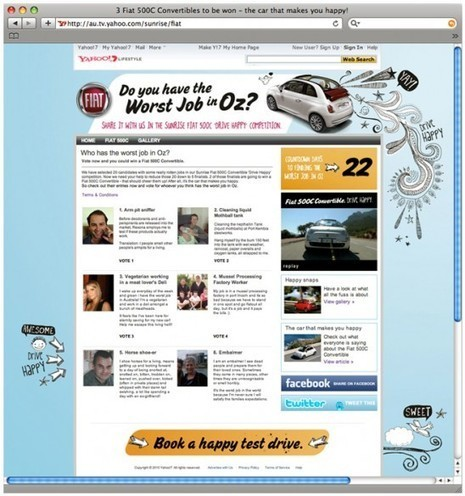 Fiat cars - Drive Happy | Case Studies for Marketing | Scoop.it