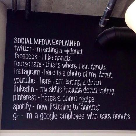 Twitter / emxgarcia: Social media explained ... | Small Business Scoops | AAPA | Scoop.it