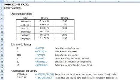 Fonctions Excel: Calculer dutemps | MSExcel | Scoop.it