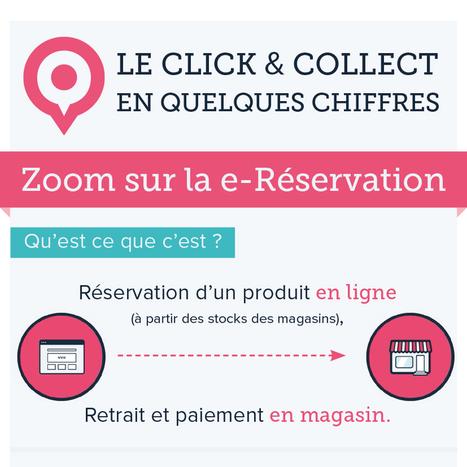 Infographie : zoom sur la e-Réservation | PROXIMIS | Scoop.it