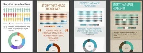 7 herramientas para diseñar una Infografía en un rato (tengas o no habilidades de diseño) | Social Media | Scoop.it