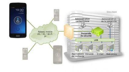 Le français Bull lance Hoox, un smartphone hautement sécurisé   Actua web marketing   Scoop.it