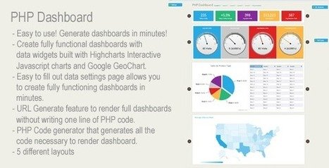 PHP Dashboard (Database Abstractions) | PHP Scripts Download | Scoop.it