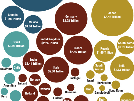 The World's Richest Countries And Biggest Economies, In 2 Graphics : NPR | Entrepreneurship, Innovation | Scoop.it