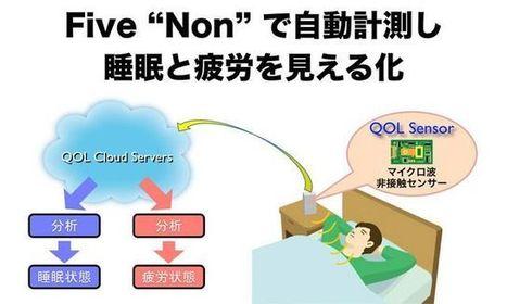 Nintendo débarque sur le marché de la e-santé  | Le blog des news santé | Médicaments et E-santé | Scoop.it