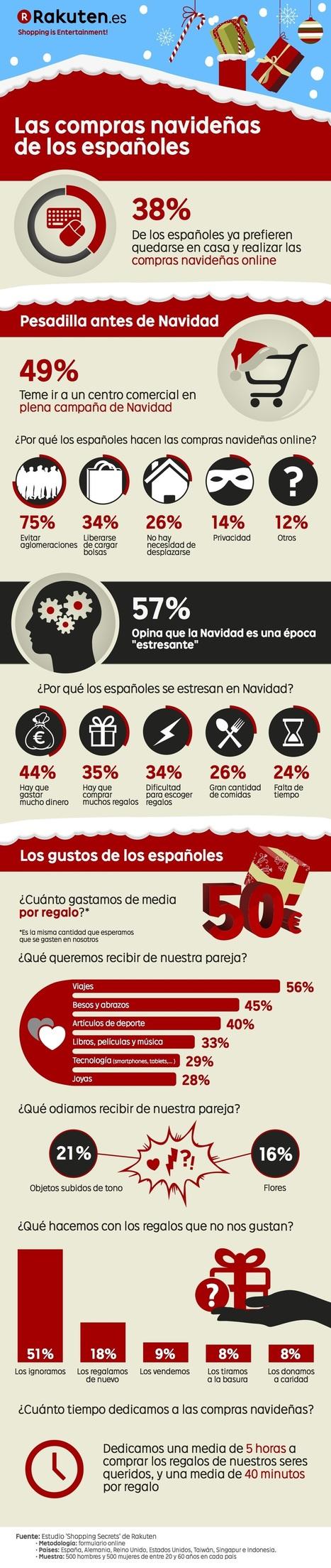Las compras navideñas de los españoles #infografia #infographic #marketing | Seo, Social Media Marketing | Scoop.it