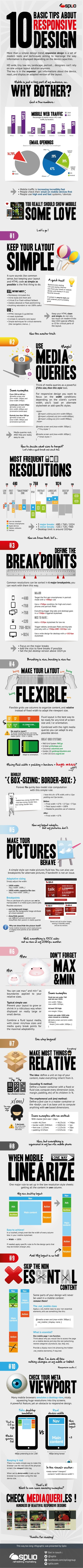 10 Tips To Build A Responsive Website [Infographic] | Web mobile - UI Design - Html5-CSS3 | Scoop.it