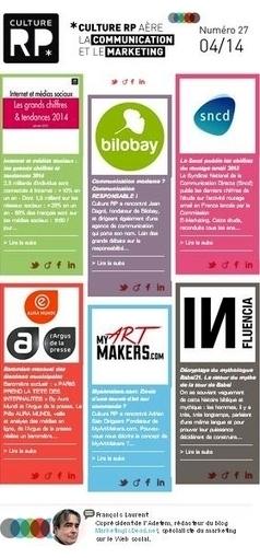 Culture RP » La littérature de genre investit les réseaux sociaux | Culture et Communication : édition (numérique), musique... | Scoop.it