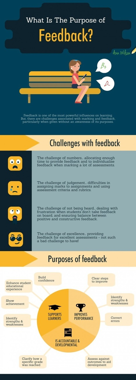 Giving Students Feedback on Assessment Infographic | Purposeful Pedagogy | Scoop.it