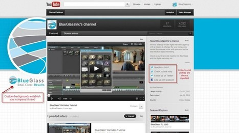 Simple (and Cheap) Ways to Become a Video Editing Virtuoso | H2H Marketing | Scoop.it