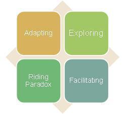 Characteristics of an Adapting Mindset | Jim Highsmith | Lean Software Development | Scoop.it