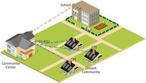 Proxim Wireless - Increase Access to Education | Wireless Video Surveillance | Scoop.it