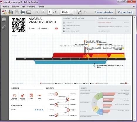 16 herramientas para hacer un CV interactivo | PBrand 3.0 | Scoop.it