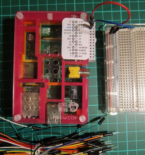 coding club - learn to program well | Raspberry Pi | Scoop.it