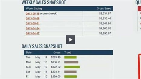 Real Quick App Review - Best Facebook Traffic System | Turnkey Commissions Review - Wasting Your Cash? | Scoop.it