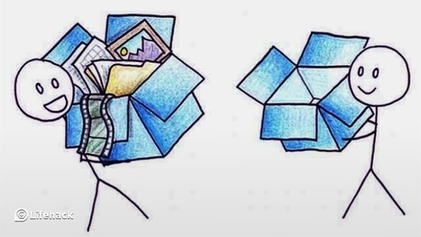 11 Dropbox Tricks You Didn't Know About | Digital Technology for Language Teaching | Scoop.it